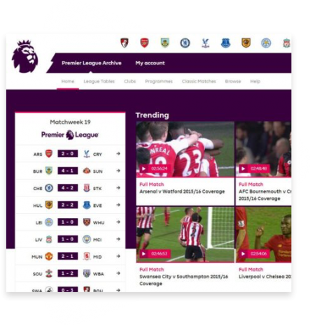 Premier League | Imagen