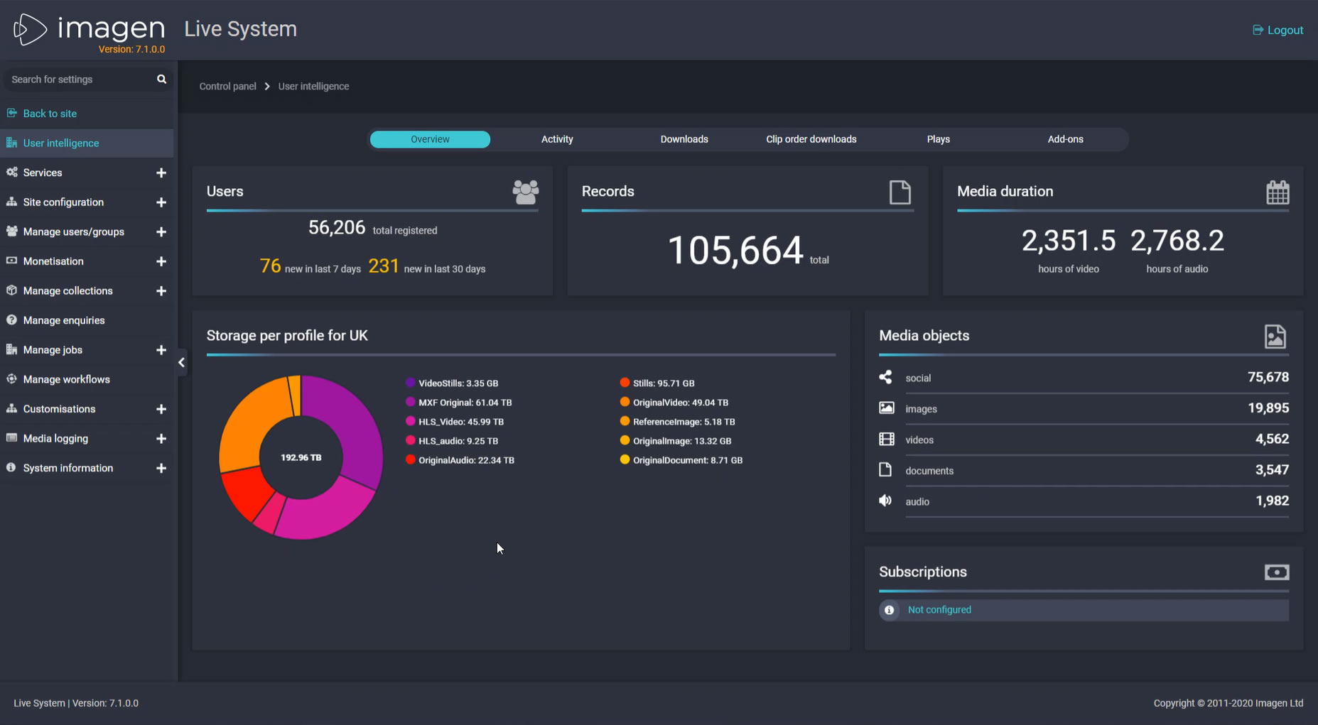 Imagen's updated management interface