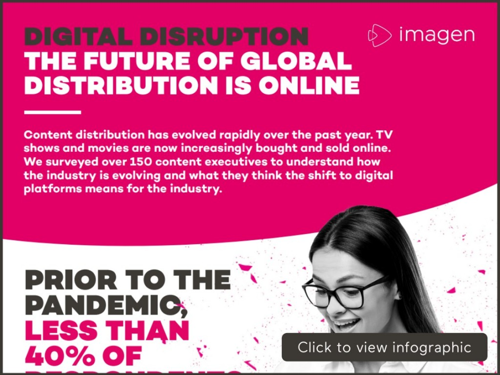The Future Of Global Content Distribution Is Online infographic