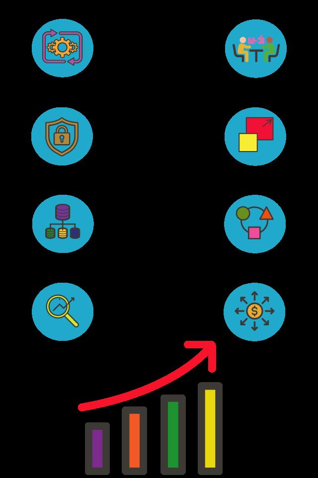 content management - business enablement