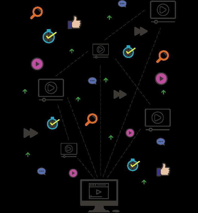 Content management and VAM